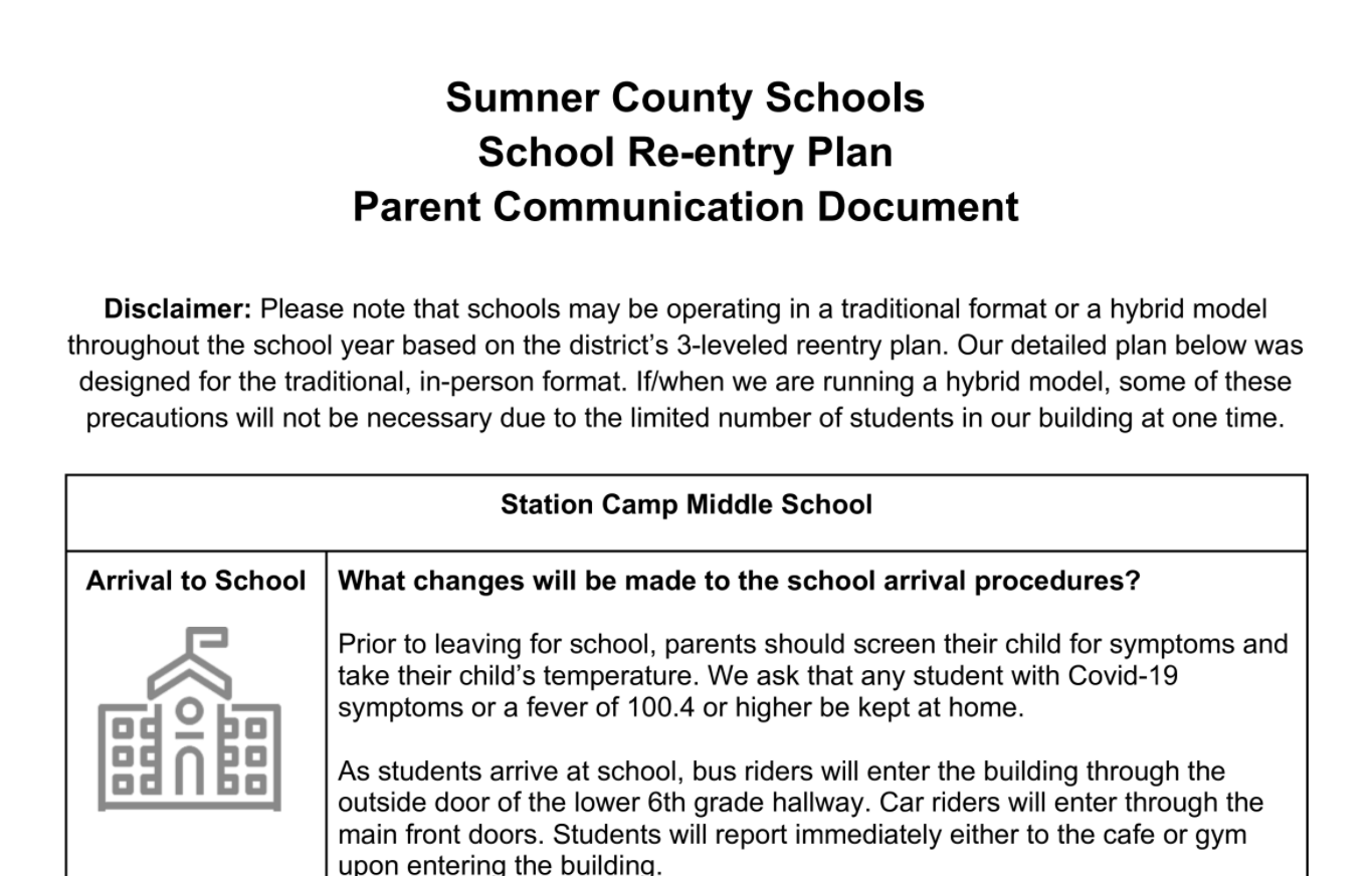 Station Camp Middle School Re-entry Plan